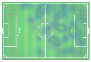 Mecz Piątka w Pucharze Niemiec przeciwko Schalke. 120 minut. 1 gol, 0 asyst, 4 strzały. 17 pojedynków/7 wygranych. Szukanie gry poza polem karnym.