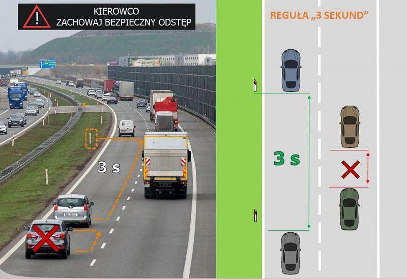 Zasada trzech sekund, autostrada