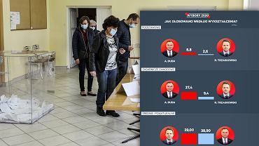 Wyniki wyborów prezydenckie 2020