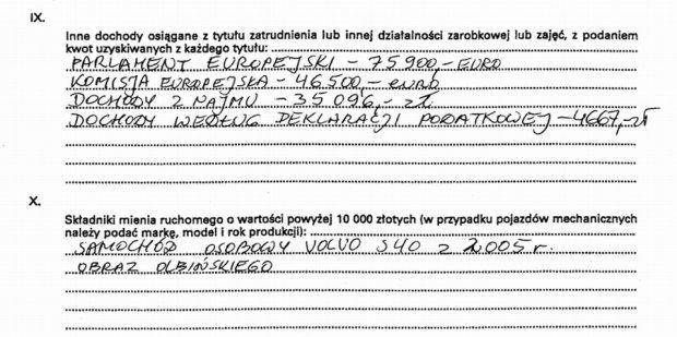 Oświadczenie majątkowe Danuty Hübner