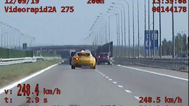 Pościg grupy speed