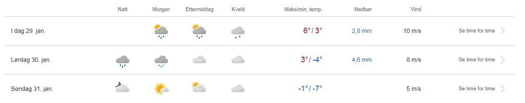 Niezbyt optymistyczna prognoza pogody w Willingen przed zawodami PŚ w skokach
