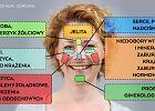 Krążą mapki z chorobami wypisanymi na twarzy - nauka czy szarlataneria?