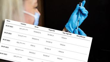 Loteria szczepionkowa, wyniki losowania z 28 lipca