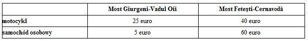 Poza opłatami za drogi w postaci e-winiet, dodatkowo płatne są przejazdy przez dwa mosty: Giurgeni-Vadul Oii oraz Fetesti-Cernavoda.