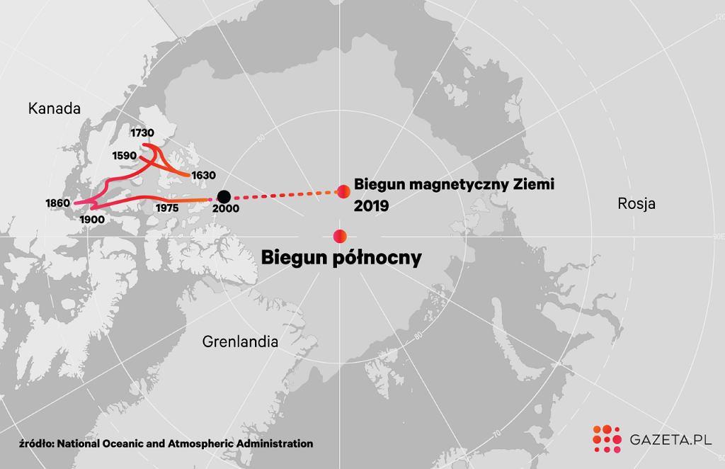 Północny biegun magnetyczny Ziemi ucieka w kierunku Rosji