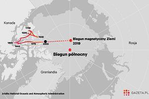 Ekspres polarny. Północny biegun magnetyczny Ziemi ucieka coraz szybciej w kierunku Rosji