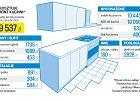 Ile kosztuje remont mieszkania? Warto postawić na fachowców
