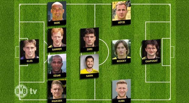 Wymarzona jedenastka Borussii Dortmund Marco Reusa