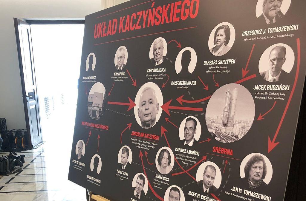 Tablica 'układ Kaczyńskiego'