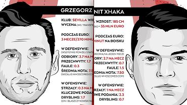 Grzegorz Krychowiak kontra Granit Xhaka