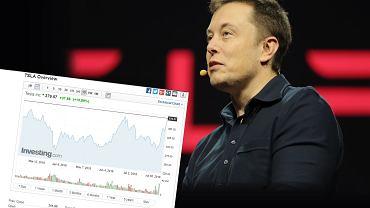 Elon Musk marzy o zdjęciu Tesli z giełdy