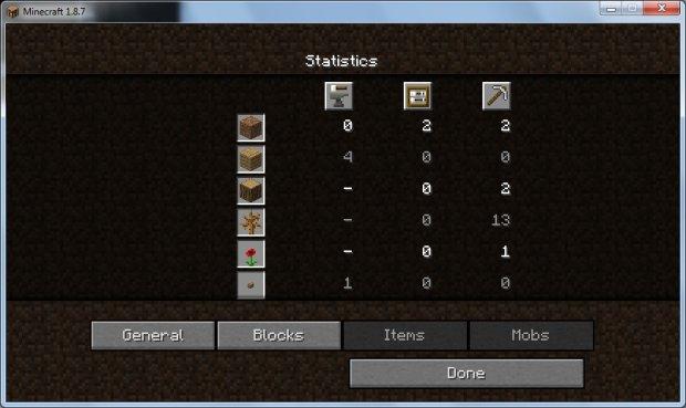 Minecraft - statystyki