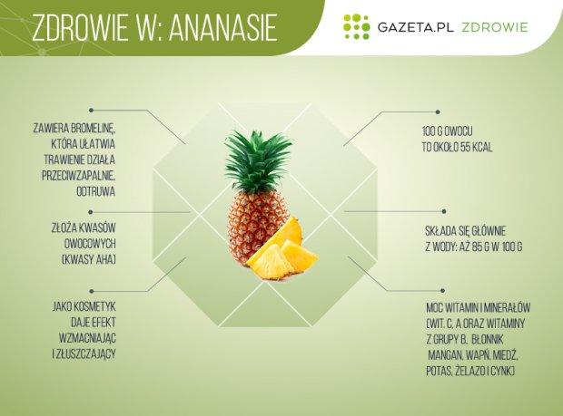 ananas, ananasa