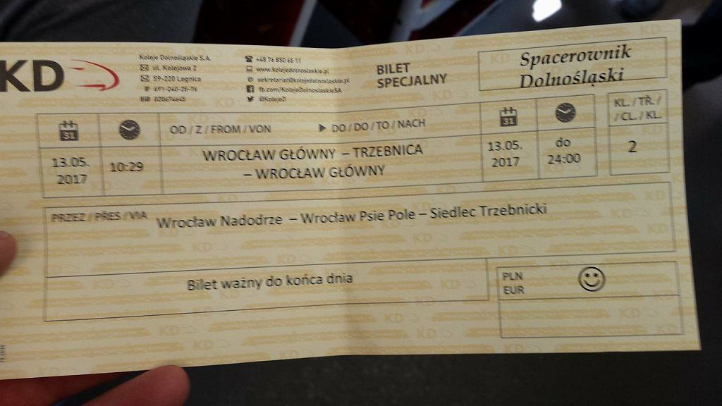Bilet do Trzebnicy w ramach spaceru z Beatą Maciejewską