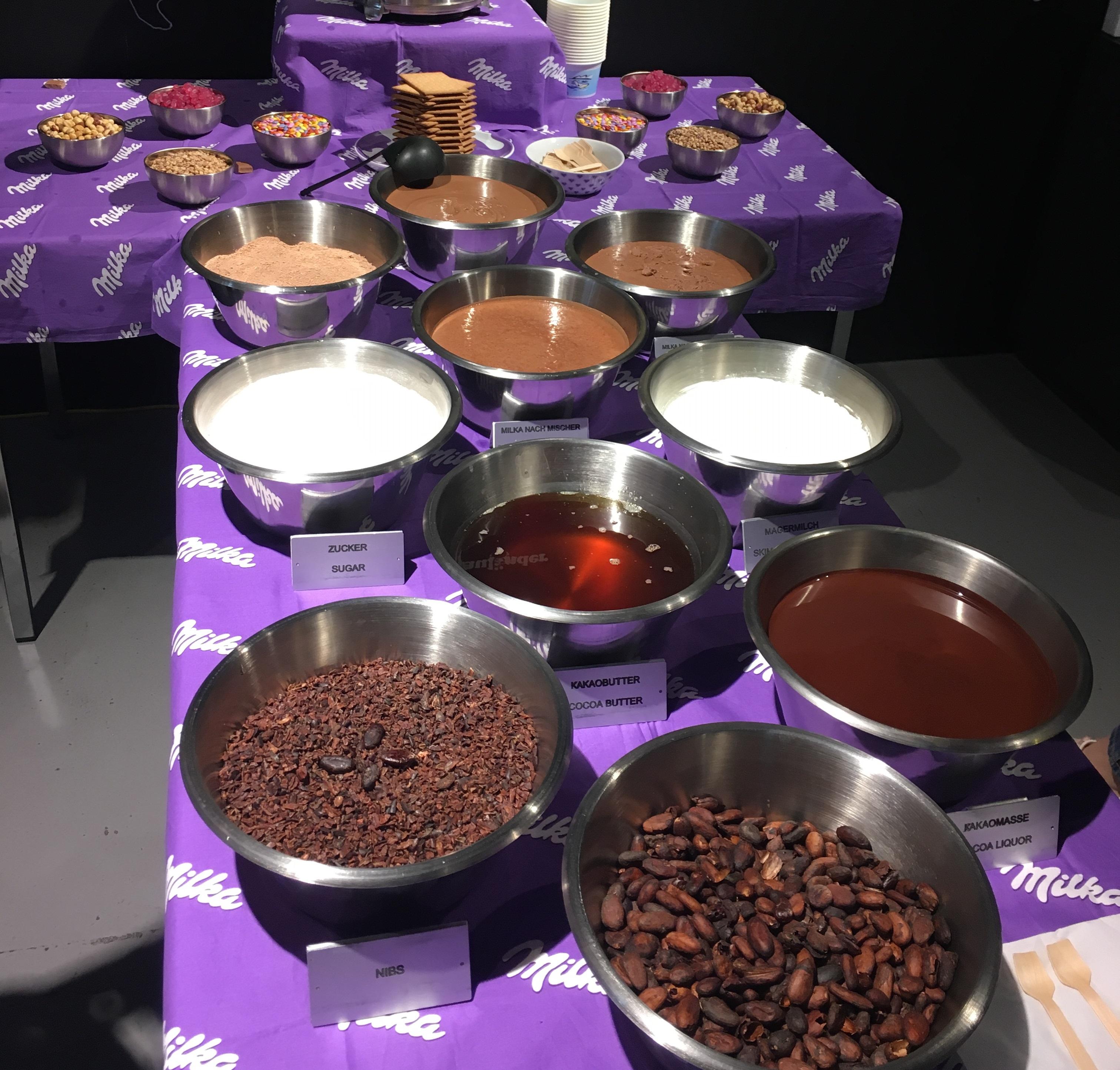 Produkcja czekolady Milka