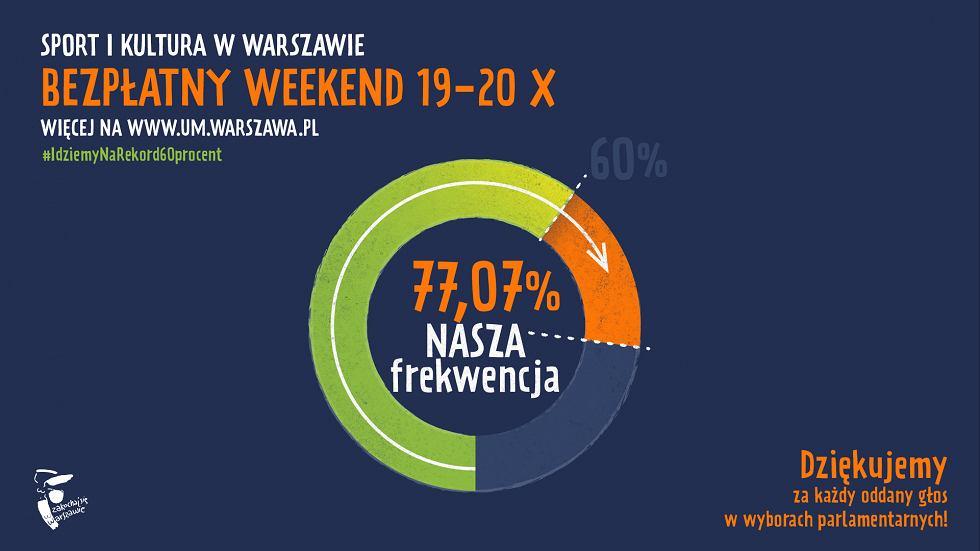 19-20 października mieszkańców Warszawy czekają darmowe atrakcje sportowo-kulturalne.