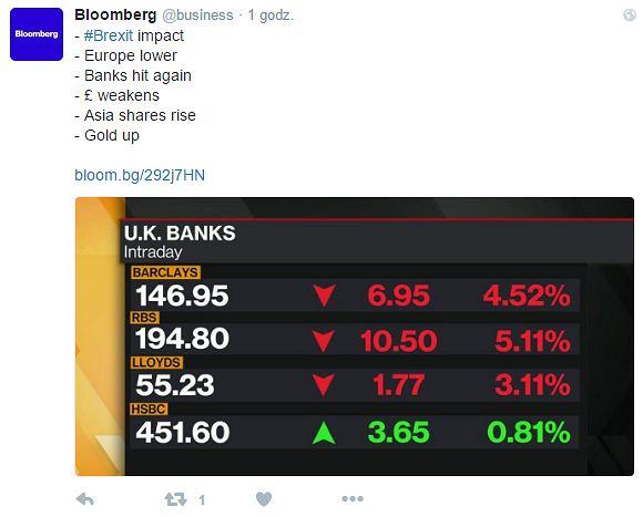 angielskie banki