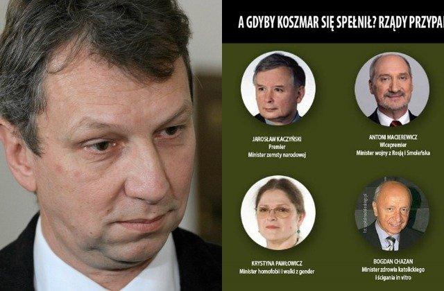 Andrzej Halicki i plakat PO