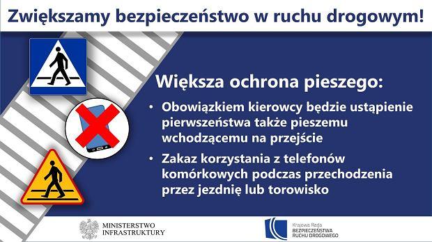 Nowe przepisy ruchu drogowego 2021 r.