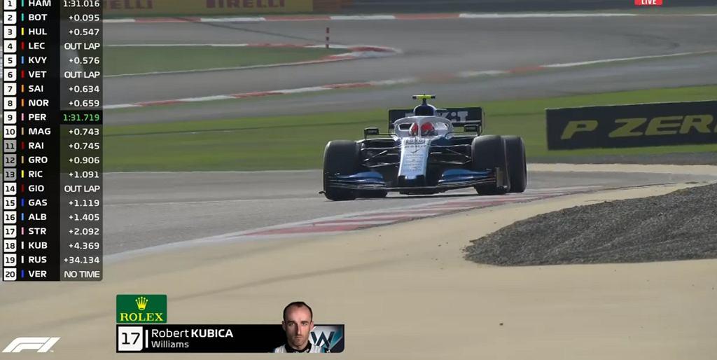 Robert Kubica przed GP Bahrajnu