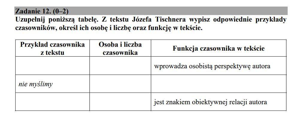 Matura j. polski, poziom podstawowym pytanie 12