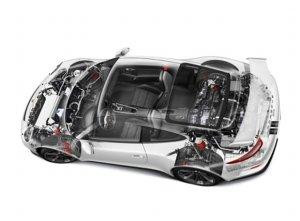 Porsche 911 GT3 | Wideo | Aktywna tylna oś