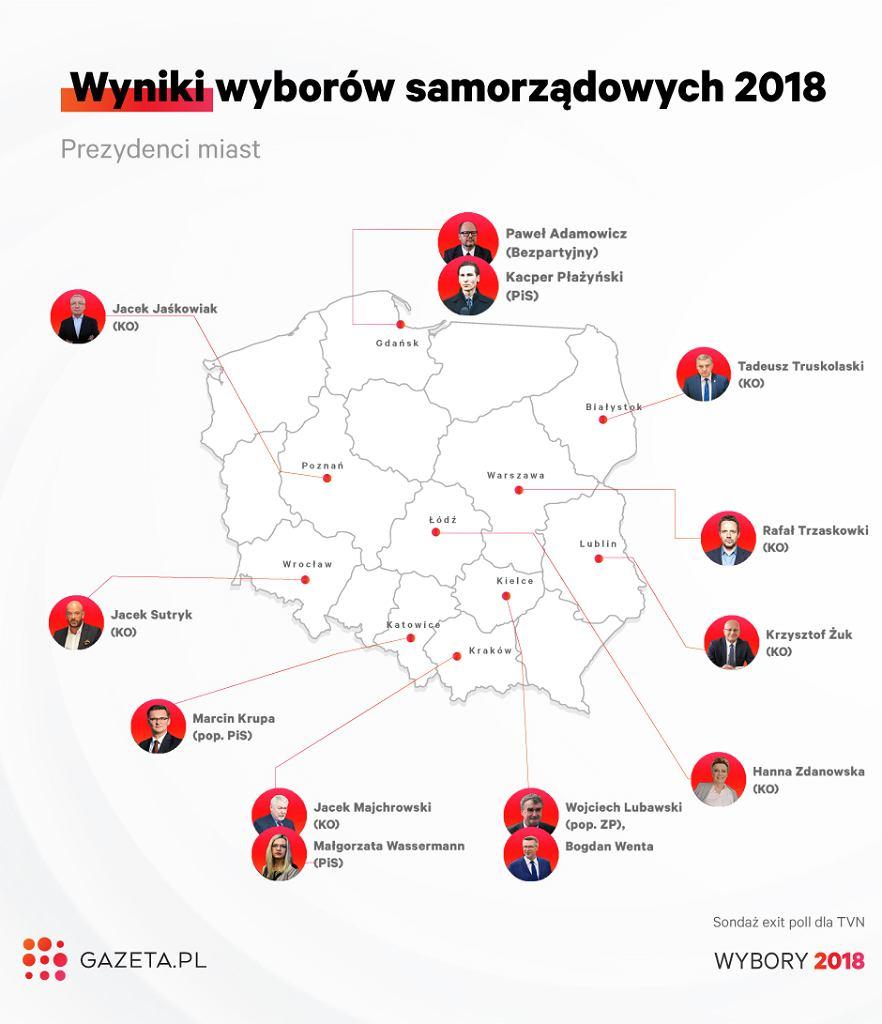 Wybory na prezydentów miast