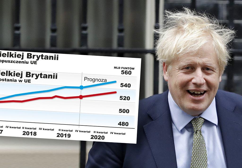 Ekonomiści twierdzą, że Wielka Brytania za Brexit zapłaci więcej niż za wszystkie składki odprowadzone do budżetu UE