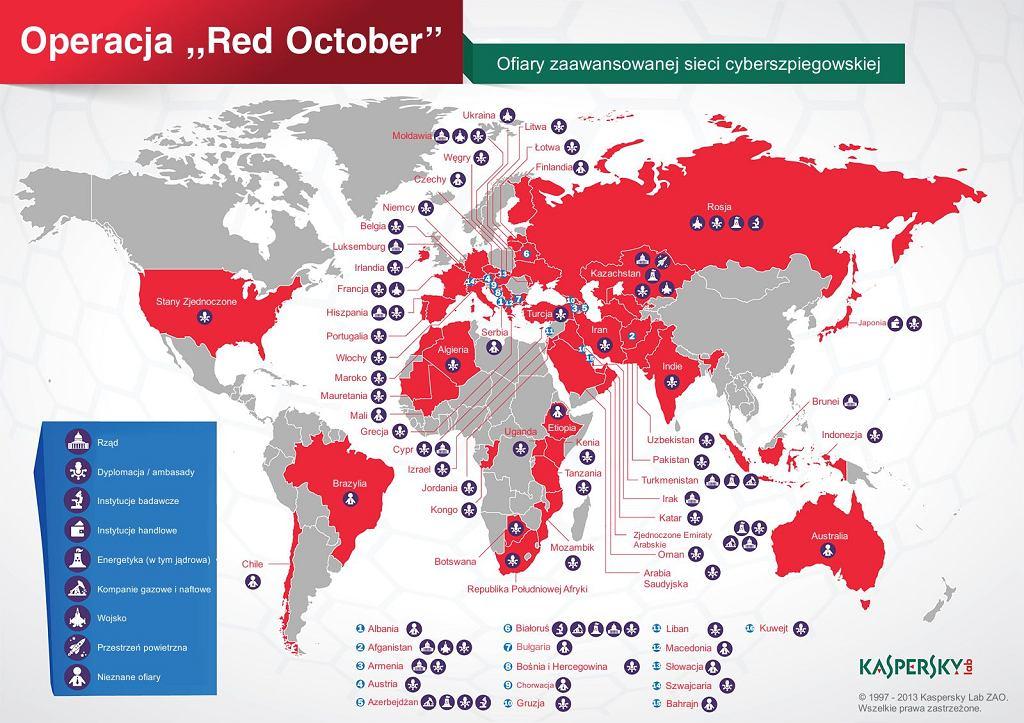 Operacja Czerwony październik