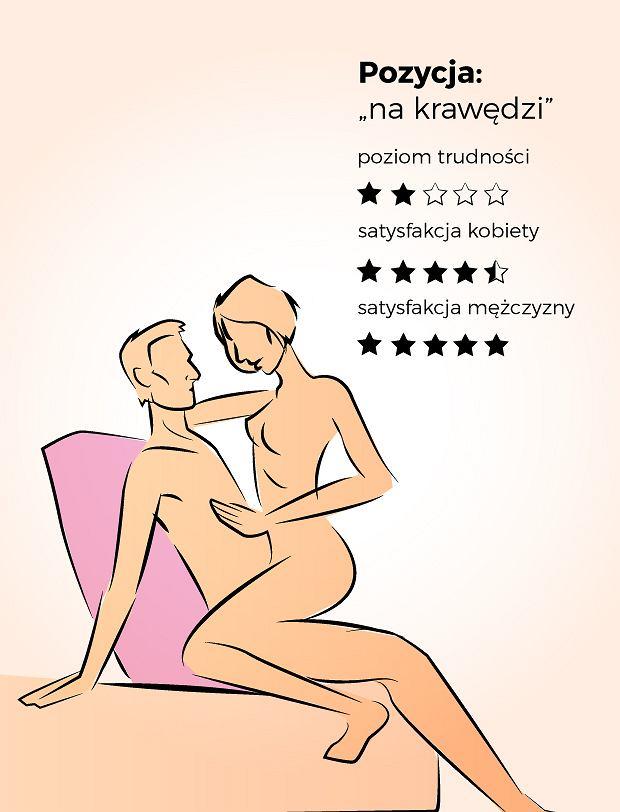 zabawne pozycje seksu analnego darmowe zdjęcie cipki