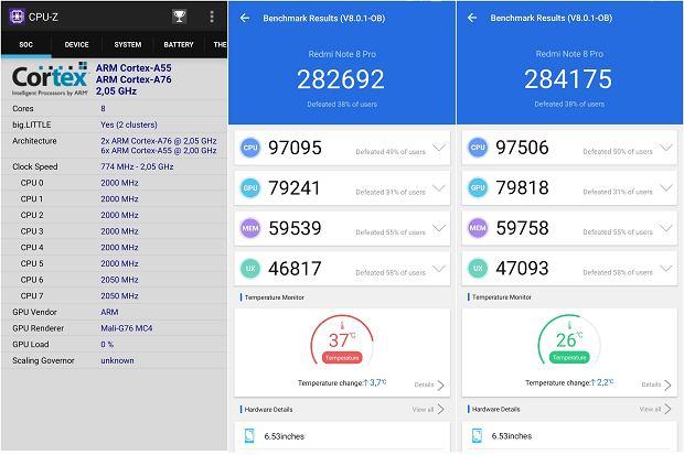 Specyfikacja i wydajność Redmi Note 8 Pro