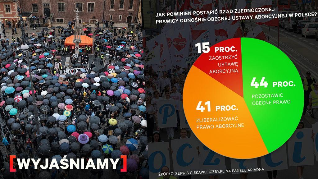 Projekt Zatrzymaj Aborcję znowu w Sejmie