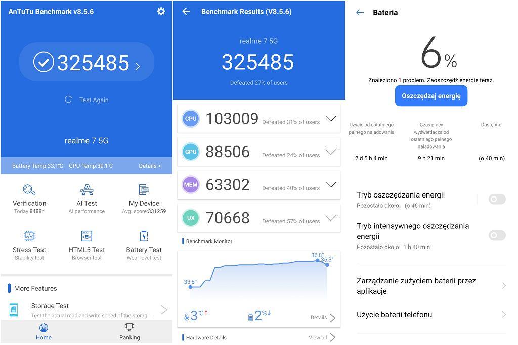 Wydajność i użycie energii - Realme 7 5G