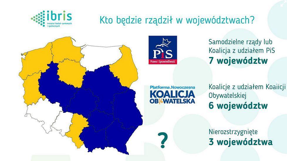 Sondaż pracowni IBRIS nt. wyborów samorządowych