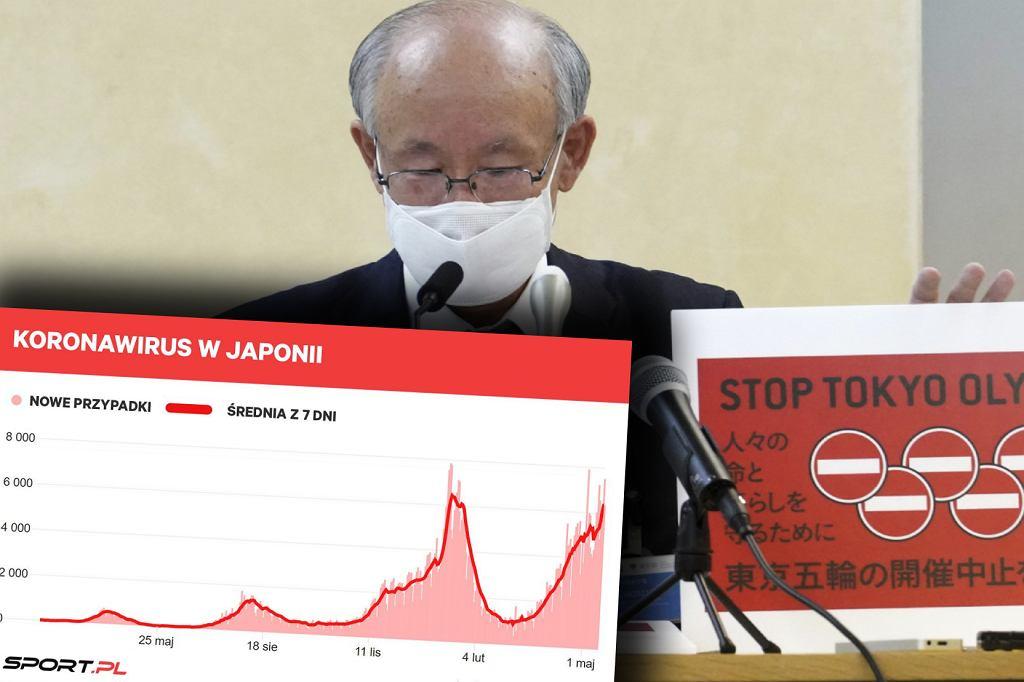 Prawnik pokazuje petycję przeciwko IO w Tokio