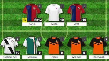 Dream Team 33. kolejki Ekstraklasy w Wygraj Ligę