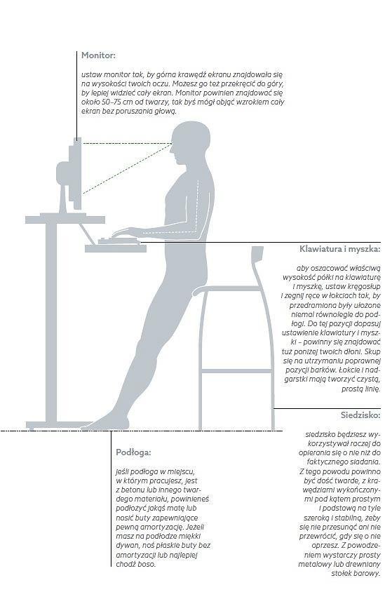 Profilaktyka dla chorób kręgosłupa