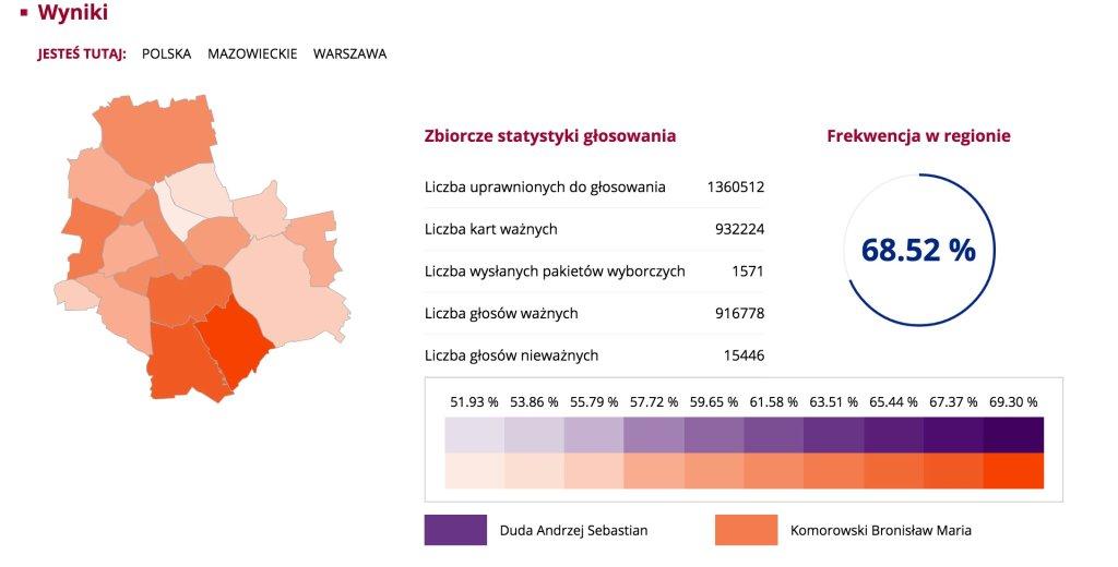 Wyniki wyborów prezydenckich w Warszawie