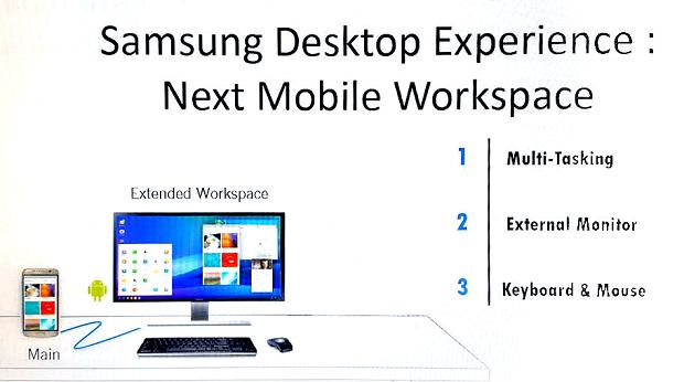 Samsung DeX - nieoficjalne zdjęcie nowej funkcji