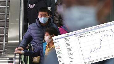 Frank szwajcarski zyskał na epidemii koronawirusa z Wuhan