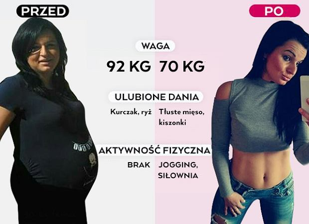 Kamila schudła 20 kg na diecie tłuszczowej.