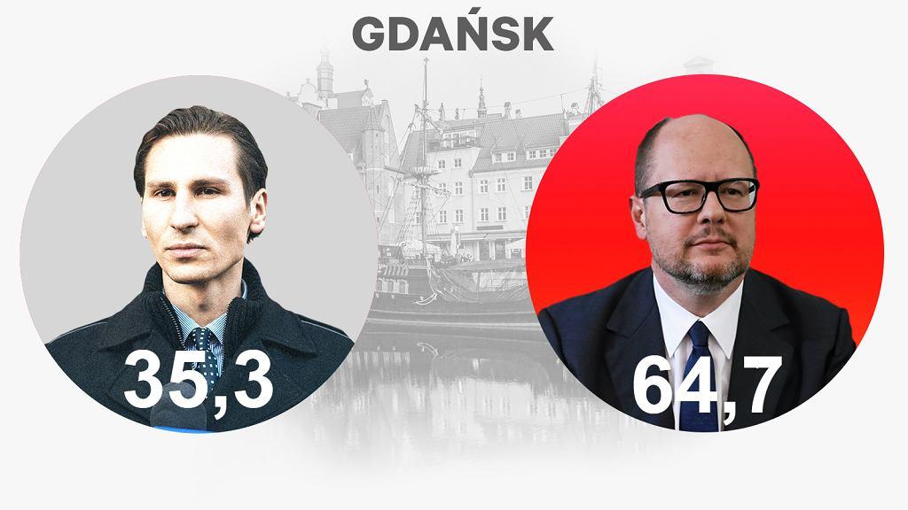 Gdańsk. Paweł Adamowicz i Kacper Płażyński