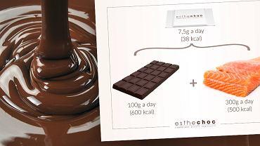 Pierwsza na świecie czekolada, która odmładza o 20 lat.