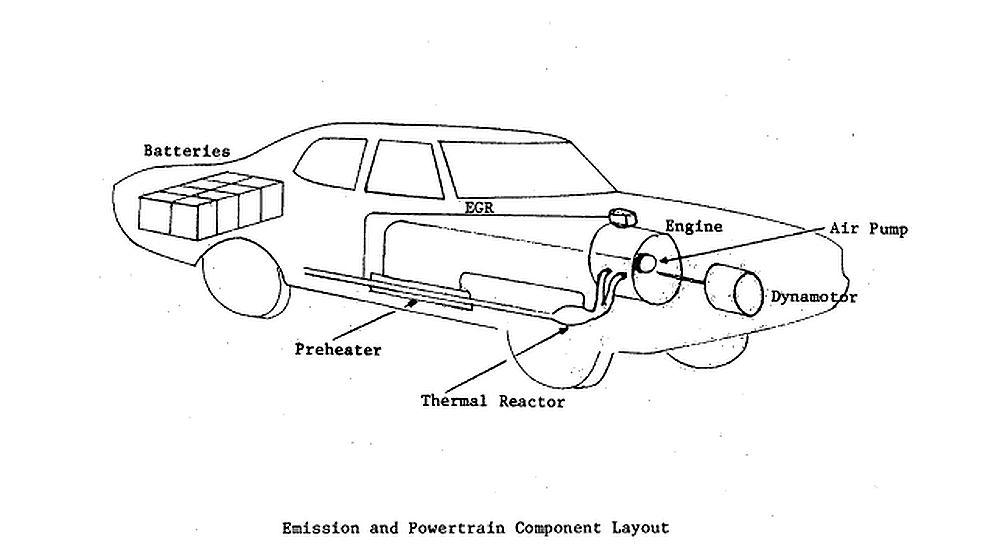 Projekt samochodu Petro-Electric Motors