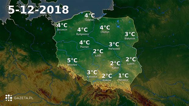 Temperatura 5.12.2018r.