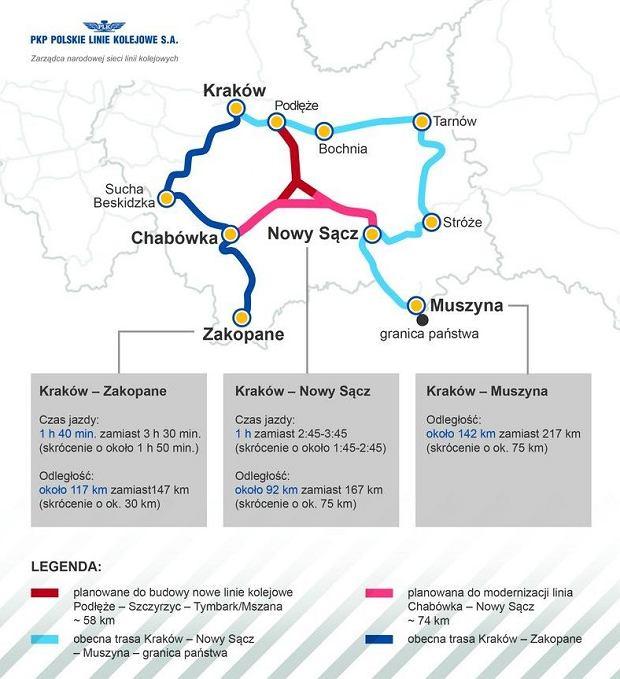 Projekt nowej trasy kolejowej