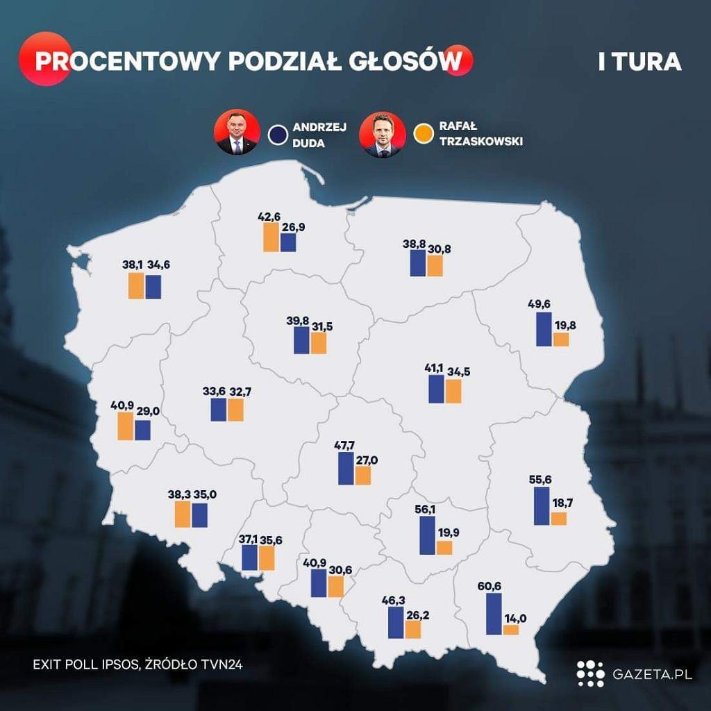 Wyniki pierwszej tury wyborów prezydenckich w poszczególnych województwach