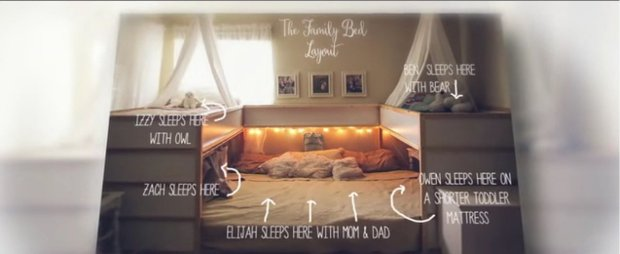 Rodzinne łóżko