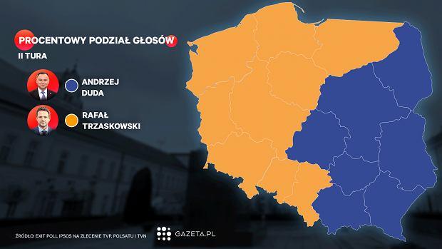 Wybory prezydenckie 2020. Wyniki wyborów. Sondaż exit poll:wyniki w województwach podział głosów